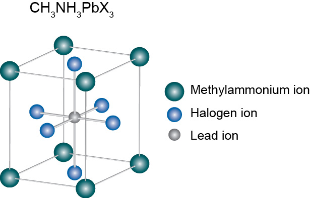 pida:台钙钛矿太阳能电池有竞争机会|太阳能发电网